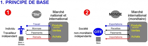 Importations - exportations-12.jpg