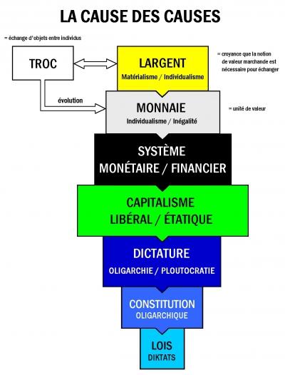 La cause des causes - Pyramide de Landeux.jpg