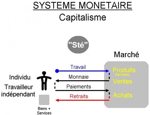 L'accès - SM & Cité - 1.jpg