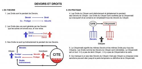 4 3 - Devoirs et Droits.jpg