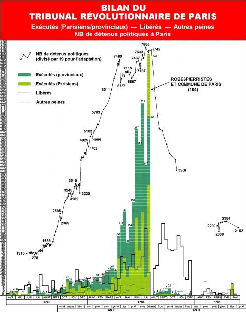 TERREUR - Graphique des chiffres (complet).jpg