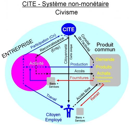 L'accès - SM & Cité - 4.jpg