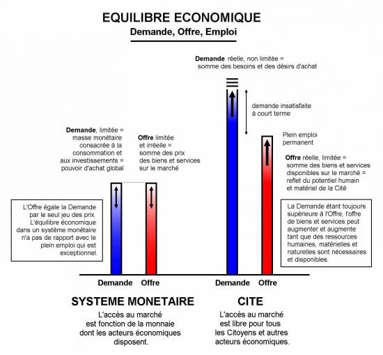 libéralisme,capitalo-libéralisme,civisme,cité,égalité,landeux